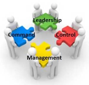 4 Fondasi Organisasi